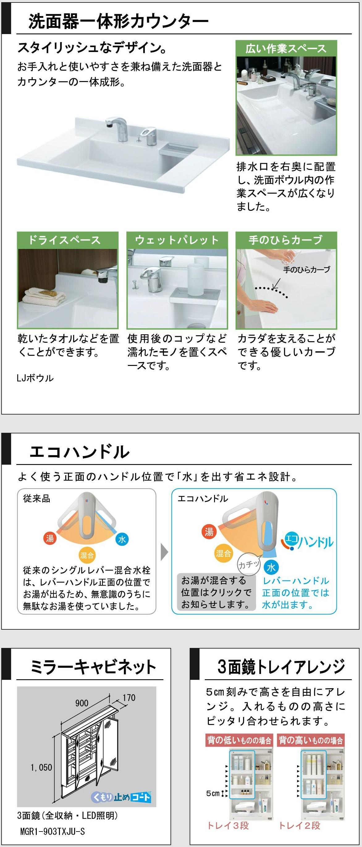洗面化粧台ラルージュの特長①
