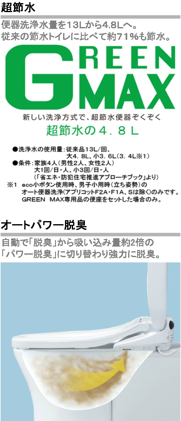 ピュアレストQR 特長①