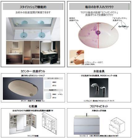 TOTO 洗面化粧台 システムJ 仕様