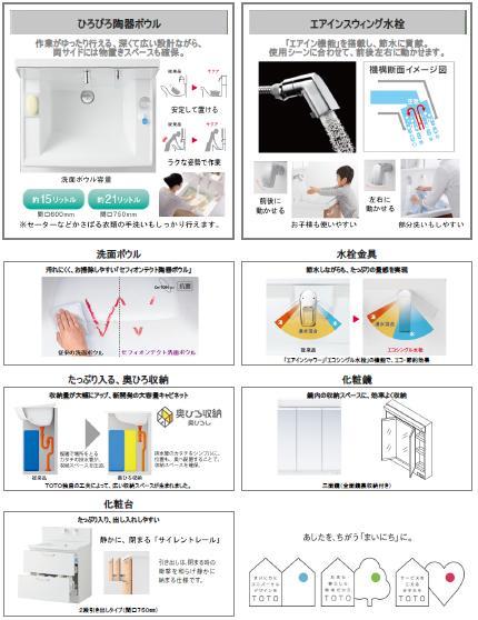 TOTO 洗面化粧台 サクア プレゼン仕様